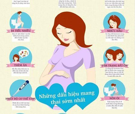Dấu hiệu có thai: Dấu hiệu nhận biết có thai sớm ở nữ giới